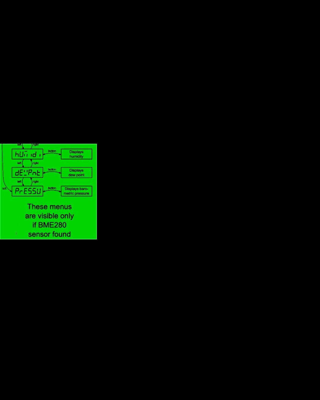 Kello v4 FW v1.00 menu diagram